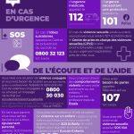 Violences faites aux femmes durant la crise sanitaire : la CIM Droits des Femmes reste vigilante