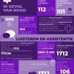 Interministeriële Conferentie Vrouwenrechten op 28 oktober 2020